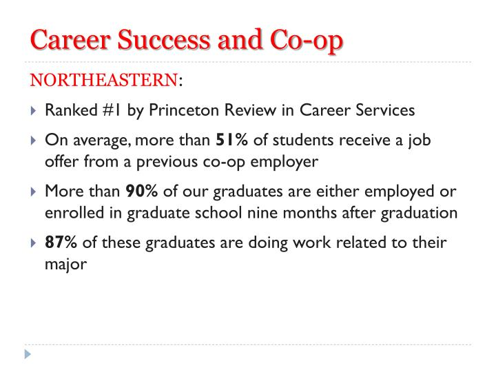 Career Success and Co-op
