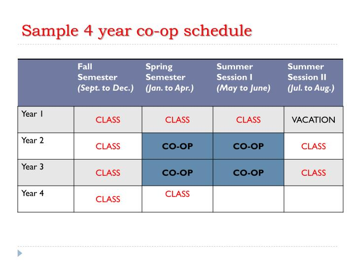 Sample 4 year co-op schedule