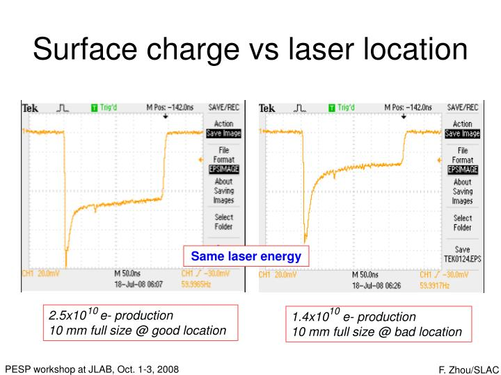 Surface charge vs laser location