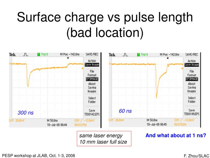 Surface charge vs pulse length