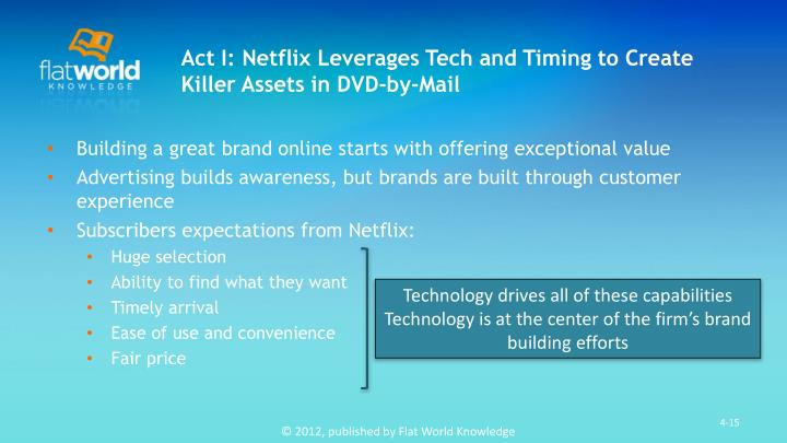 Act I: Netflix Leverages Tech and Timing to Create Killer Assets in DVD-by-Mail
