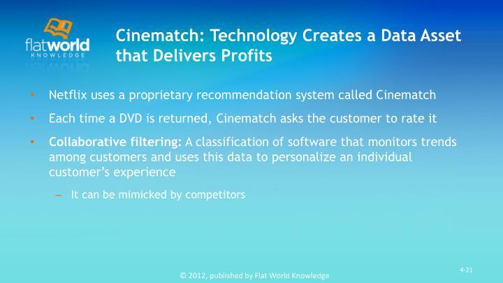 Cinematch: Technology Creates a Data Asset that Delivers Profits