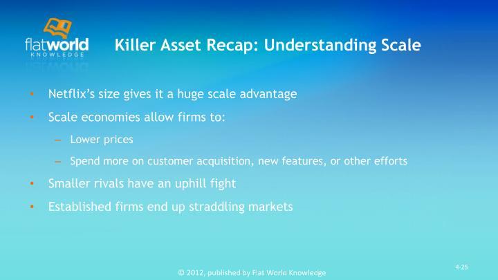Killer Asset Recap: Understanding Scale