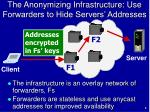 the anonymizing infrastructure use forwarders to hide servers addresses