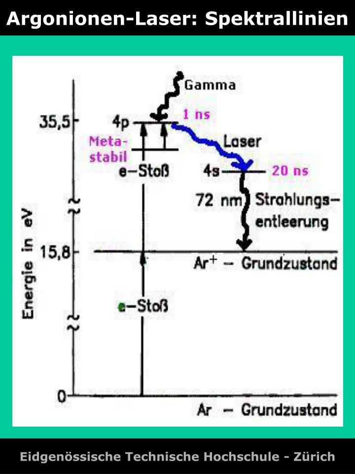 Argonionen-Laser: Spektrallinien