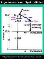 argonionen laser spektrallinien