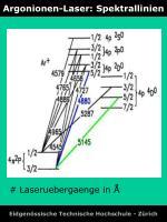 argonionen laser spektrallinien1