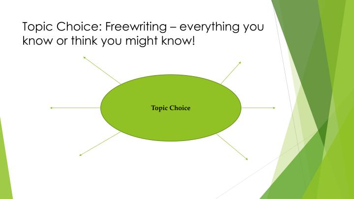 Topic choice freewriting everything you know or think you might know