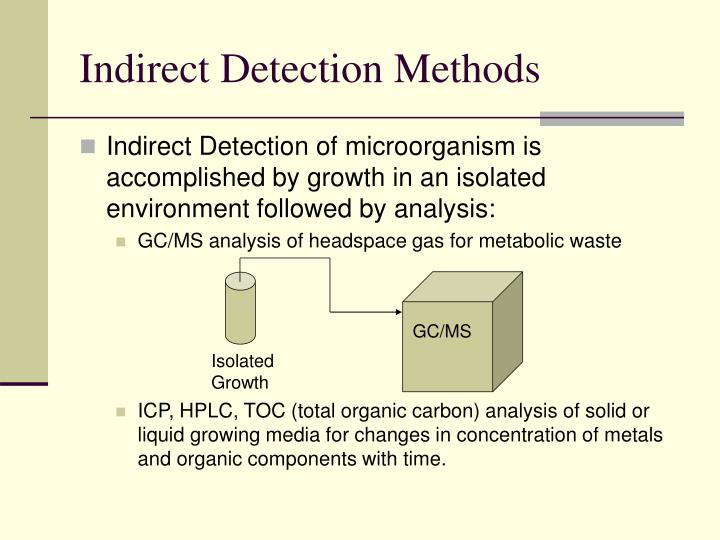 Indirect Detection Methods