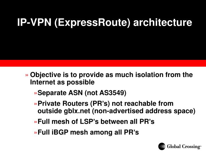 IP-VPN (ExpressRoute) architecture