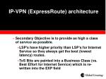 ip vpn expressroute architecture1