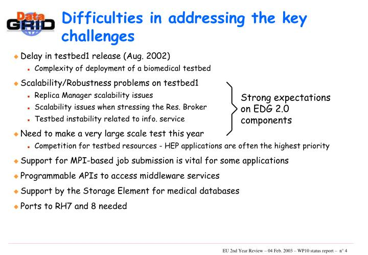 Difficulties in addressing the key challenges