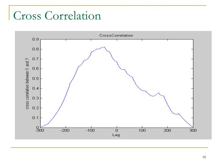 Cross Correlation