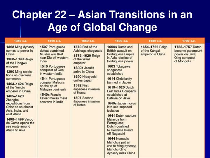 Chapter 22 – Asian Transitions in an Age of Global Change