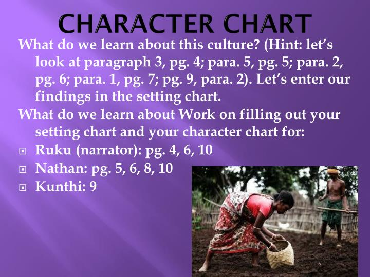 CHARACTER CHART