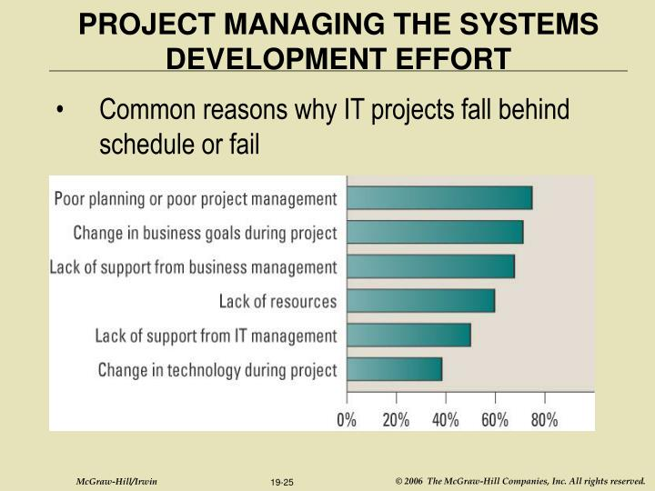 """the reasons behind the project failures of companies Reasons why projects fail isn't it a bit discouraging to hear that only 3 out of 100 companies successfully complete all of their projects to make matters even worse, the expectations are surprisingly low as 75% of it executives believe their projects are """"doomed from the start"""" and half of all project management offices."""