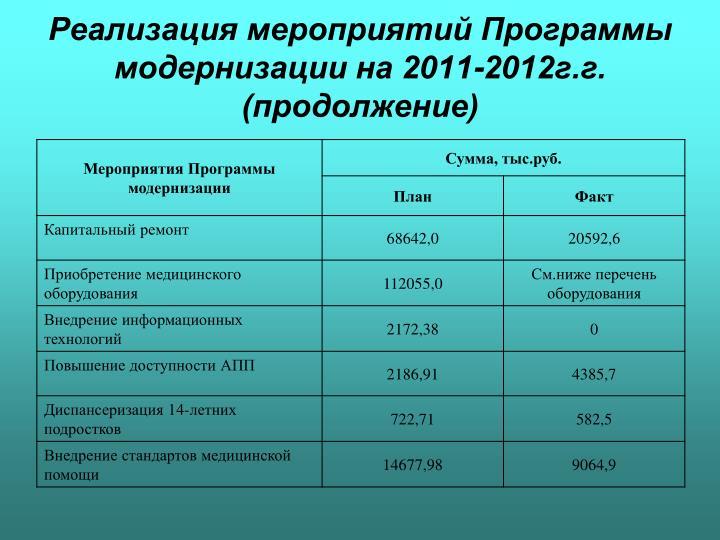 Реализация мероприятий Программы модернизации на 2011-2012г.г. (продолжение)