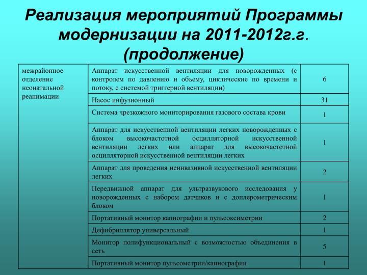 Реализация мероприятий Программы модернизации на 2011-2012г.г