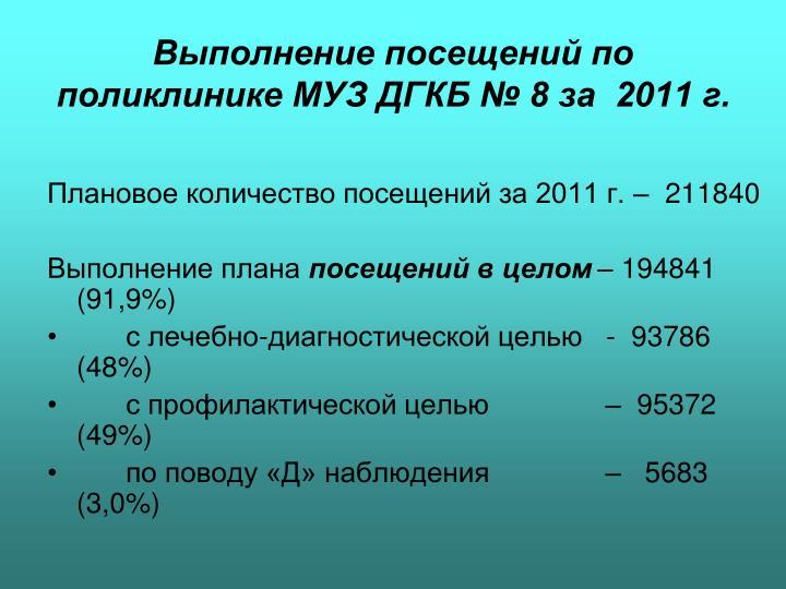 Выполнение посещений по поликлинике МУЗ ДГКБ № 8 за  2011 г.
