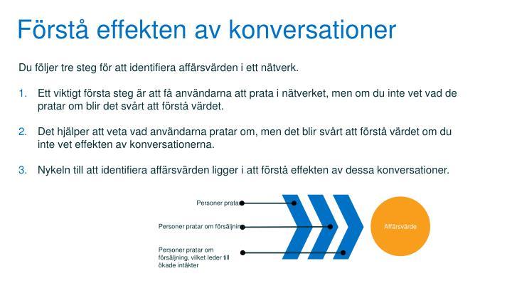 Förstå effekten av konversationer