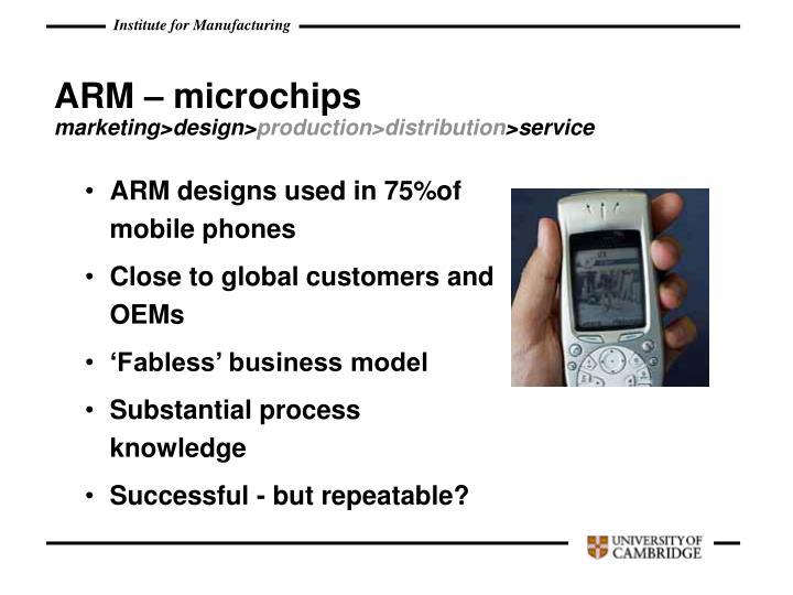 ARM – microchips