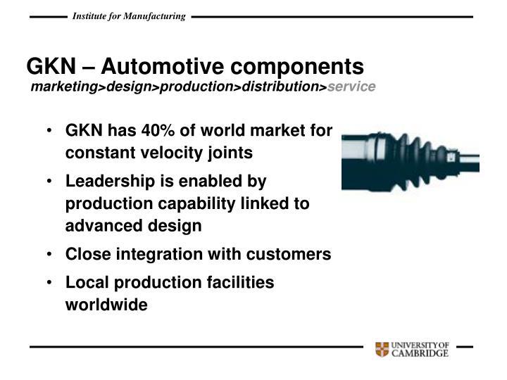GKN – Automotive components
