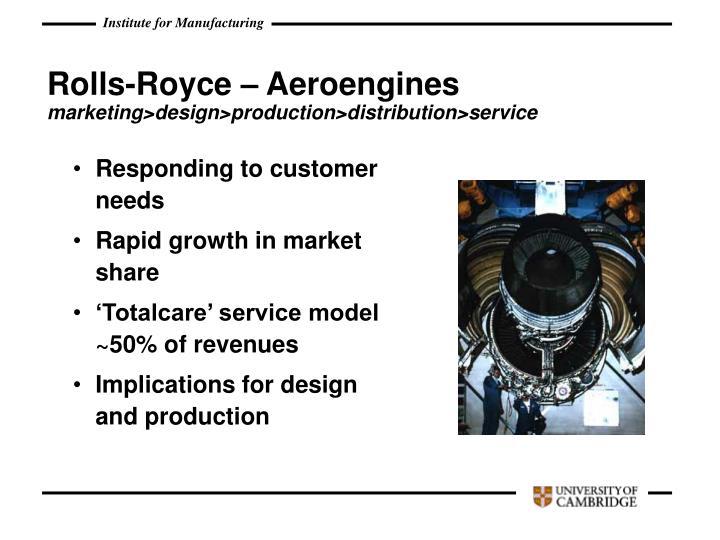 Rolls-Royce – Aeroengines