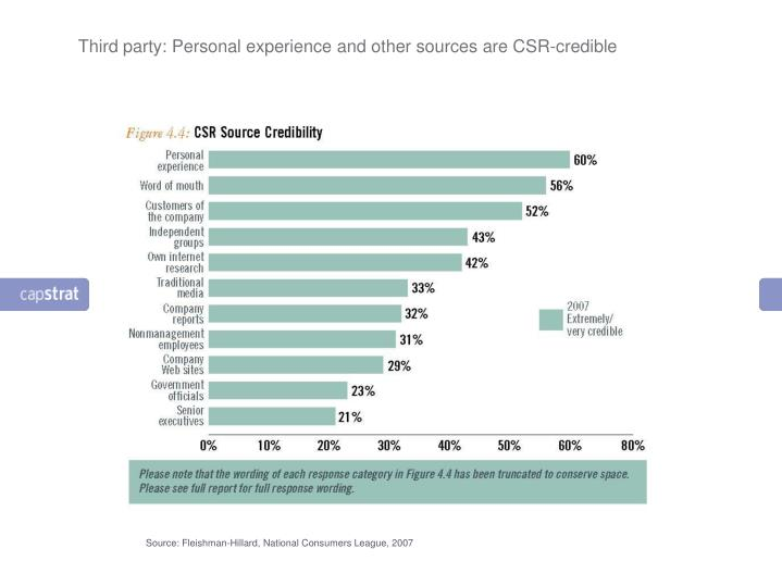 Third party: Personal experience and other sources are CSR-credible