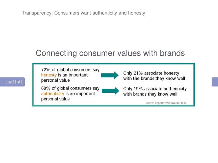 Transparency: Consumers want authenticity and honesty