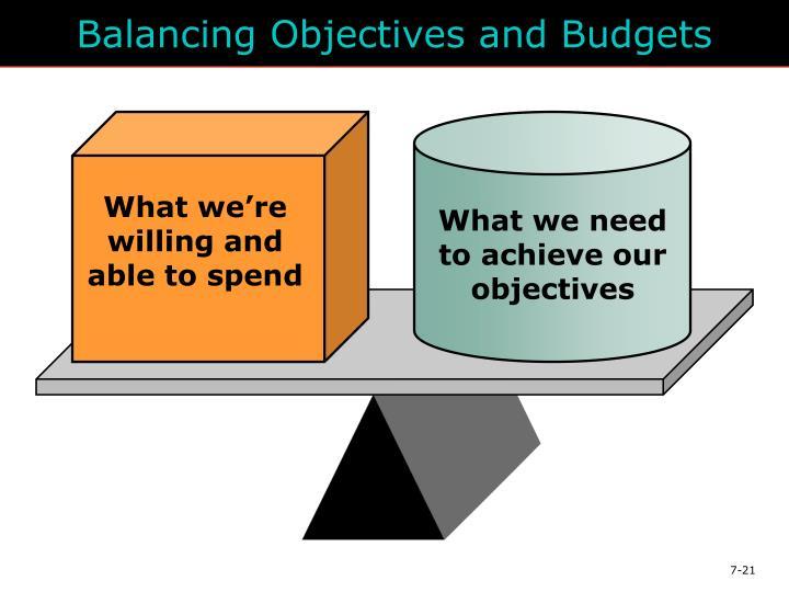 Balancing Objectives and Budgets
