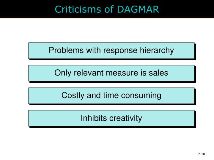 Criticisms of DAGMAR