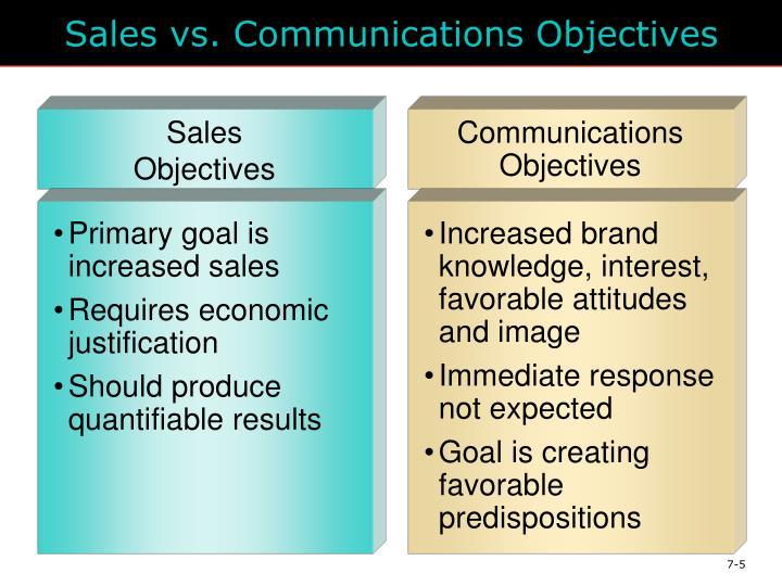 Sales vs. Communications Objectives