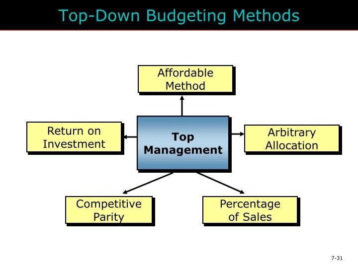 Top-Down Budgeting Methods
