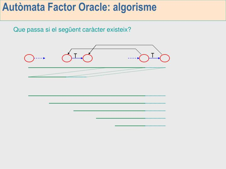 Autòmata Factor Oracle: algorisme