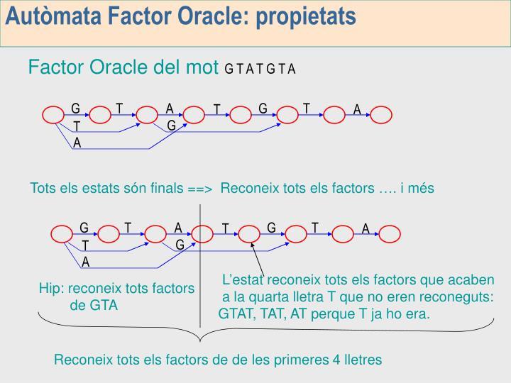 Autòmata Factor Oracle: propietats