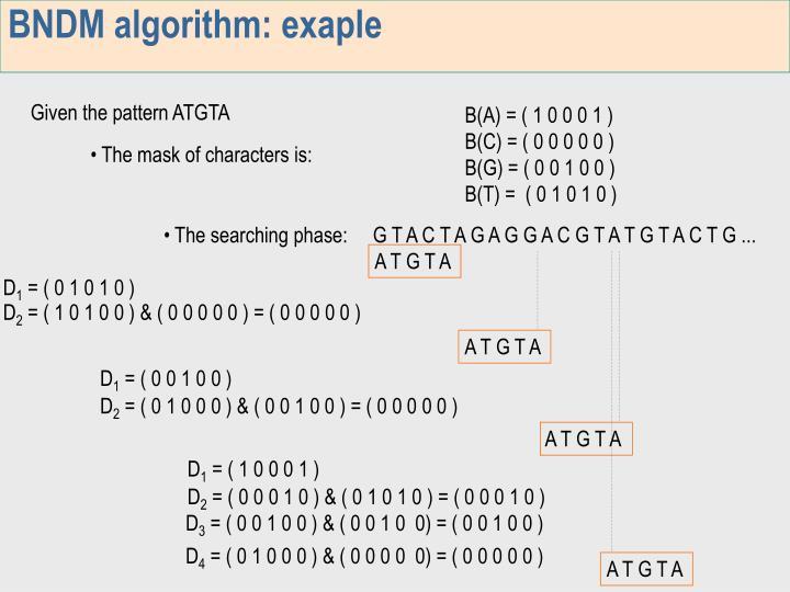 BNDM algorithm: exaple
