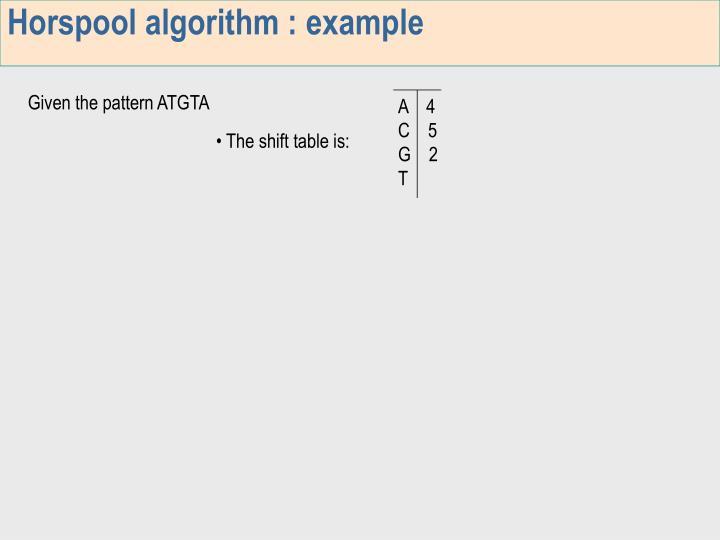 Horspool algorithm : example