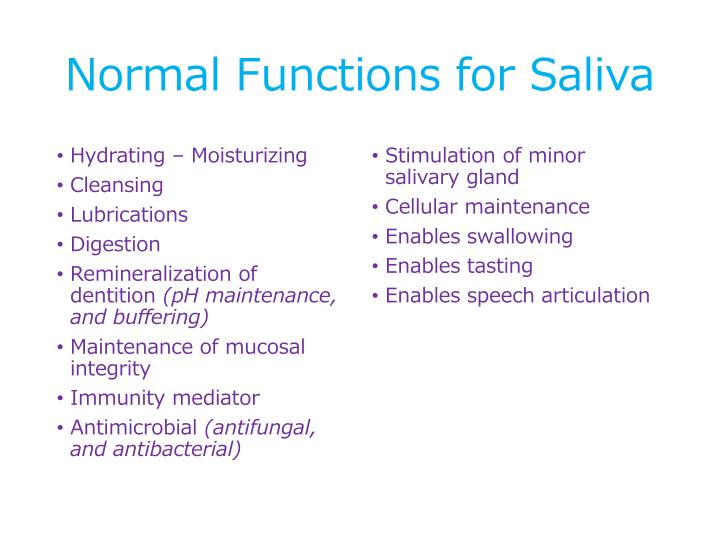 Normal Functions for Saliva