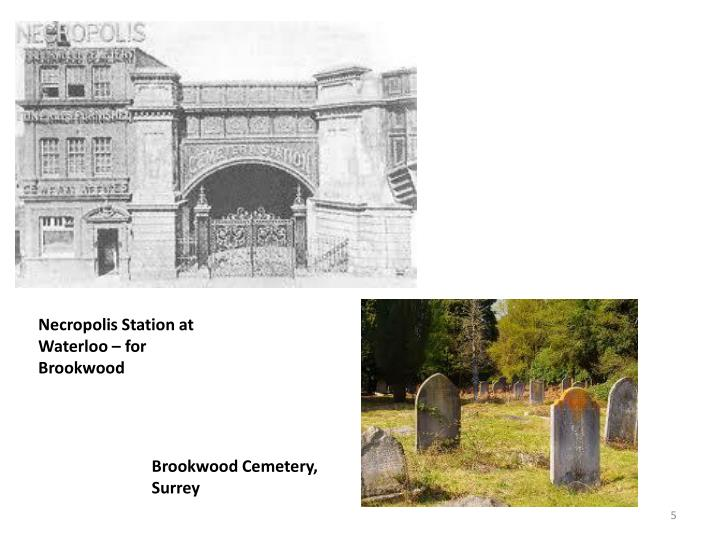 Necropolis Station at Waterloo – for Brookwood