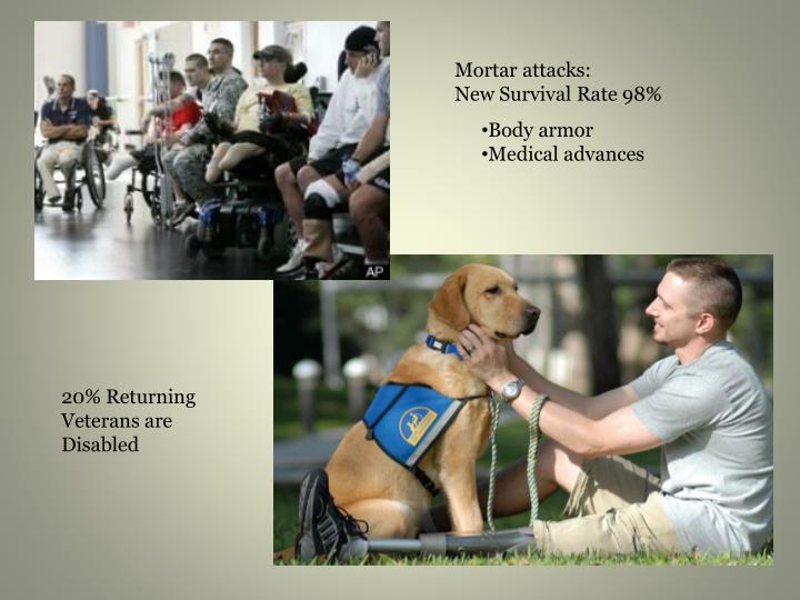 Mortar attacks: