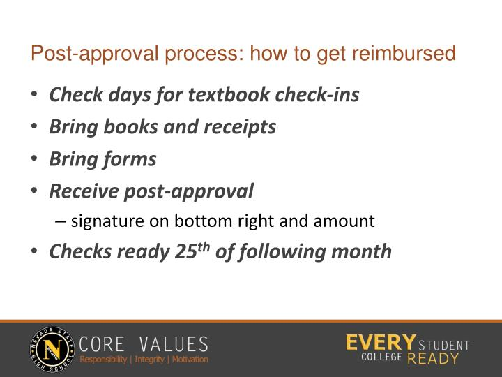 Post-approval process: how to get reimbursed
