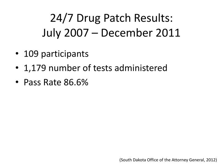24/7 Drug Patch Results: