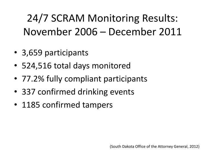 24/7 SCRAM Monitoring Results: