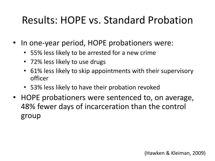 Results: HOPE vs. Standard Probation