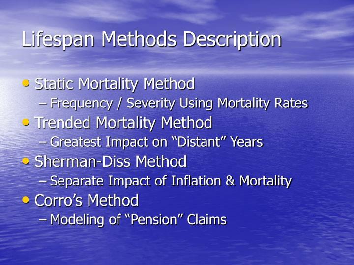 Lifespan Methods Description