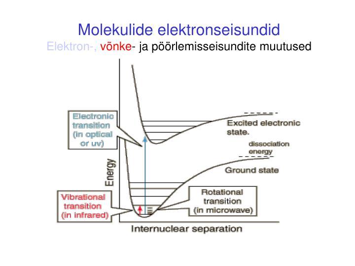 Molekulide elektronseisundid