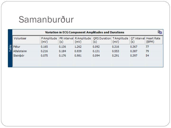Samanburður