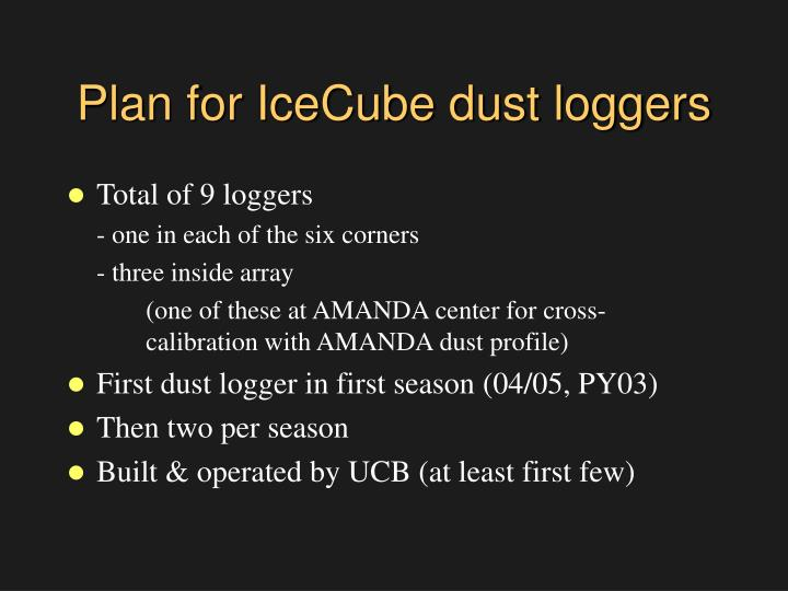 Plan for IceCube dust loggers
