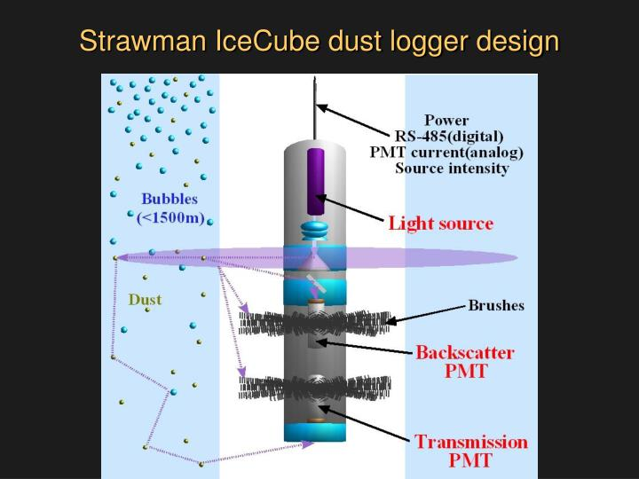 Strawman IceCube dust logger design