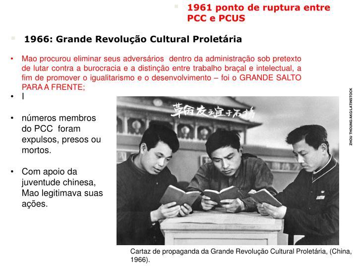 1961 ponto de ruptura entre PCC e PCUS